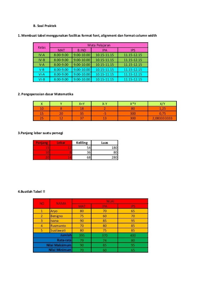 Soal Excel Dasar : excel, dasar, Praktek, Excel