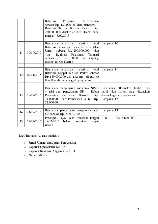 Contoh Skripsi Akuntansi Sektor Publik Pdf Cuitan Dokter