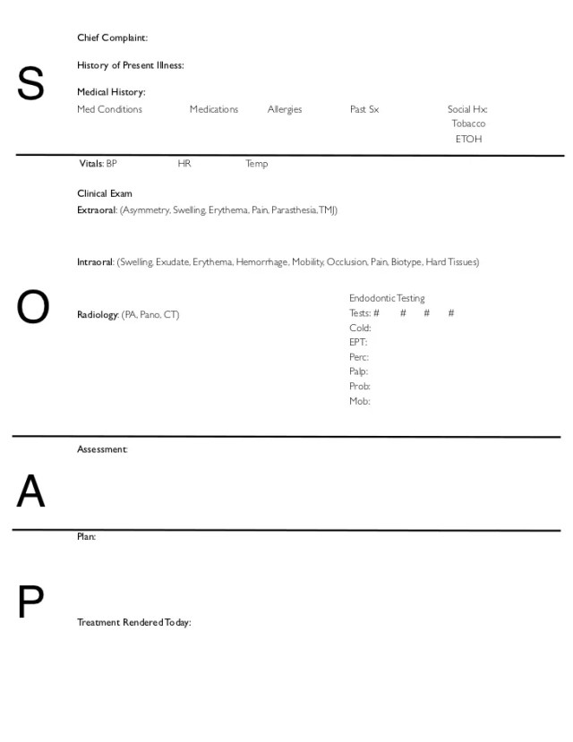Soap note template free download champlain college for Free massage soap notes template