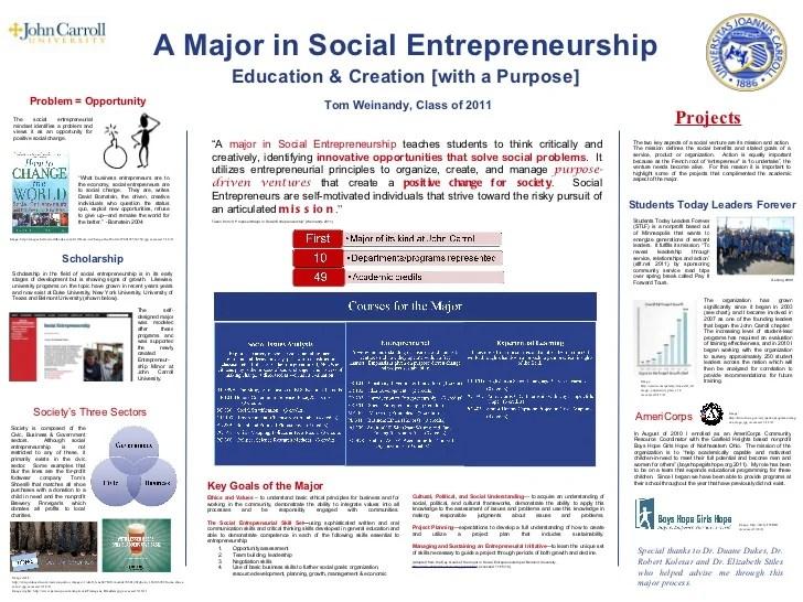 A Major In Social Entrepreneurship