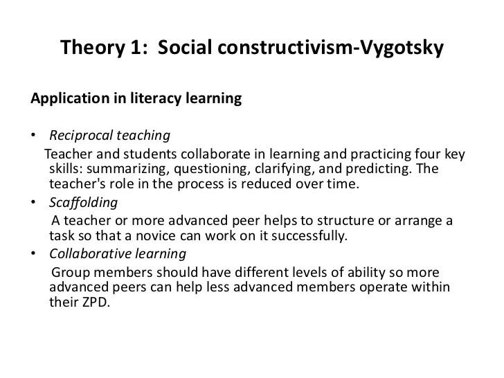 piaget vs vygotsky venn diagram home theater tv box social constructivism cognitive development theory br 11