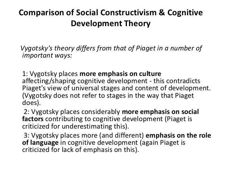 piaget vs vygotsky venn diagram 2000 honda civic radio wiring social constructivism cognitive development theory br 20