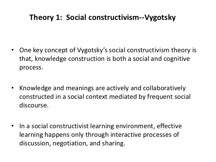 piaget vs vygotsky venn diagram 94 jeep grand cherokee radio wiring social constructivism cognitive development theory br 4