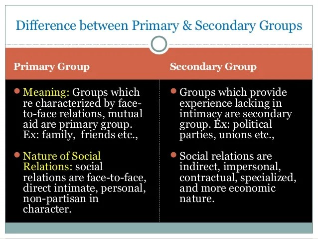 ? Primary sociology. Primary Socialization: Agents. Definition and Theory. 2019-01-22