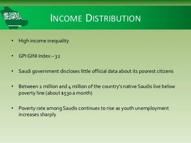 Social landscape of Kingdom Saudi Arabia