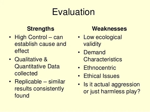 good strengths to have