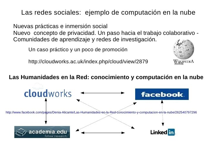 redes-sociales-conocimiento-pblico-10-728.jpg?cb=1274355835