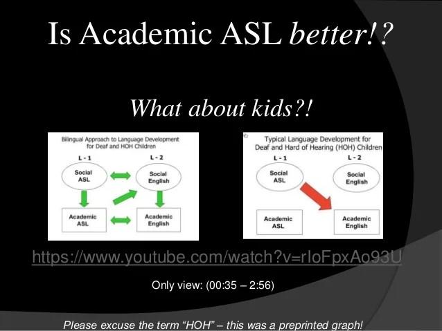 Social vs. Academic ASL PPT