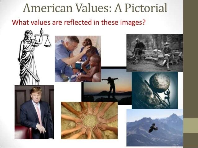 Cultural Diffusion Examples History