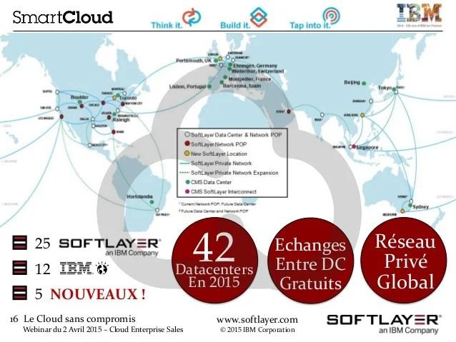 Webinar Softlayer D'Avril 2015 Francais