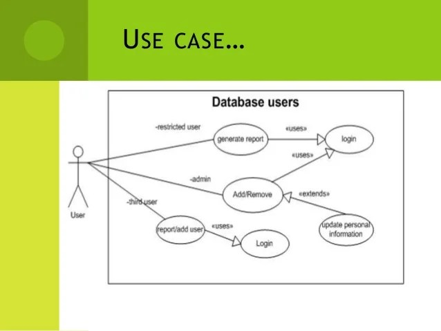 Database Security Use Cases