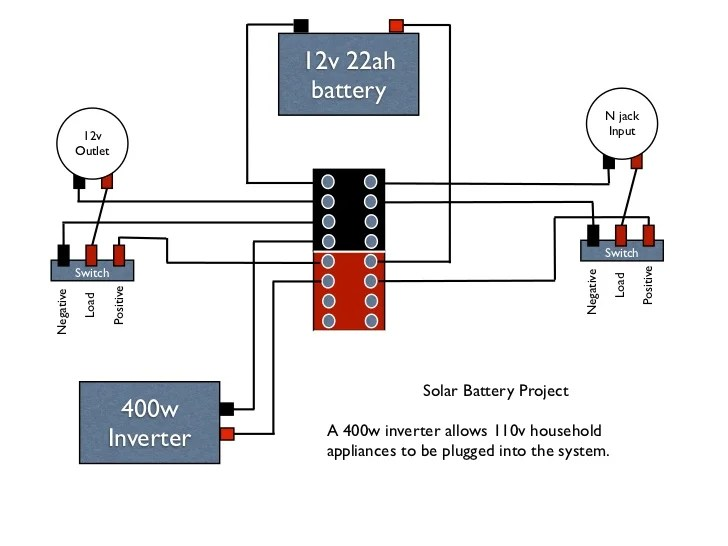 Solar box wiring diagram