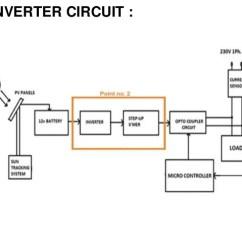 Microcontroller Based Inverter Circuit Diagram 2010 Subaru Forester Radio Wiring Solar With Autosynchronization Using