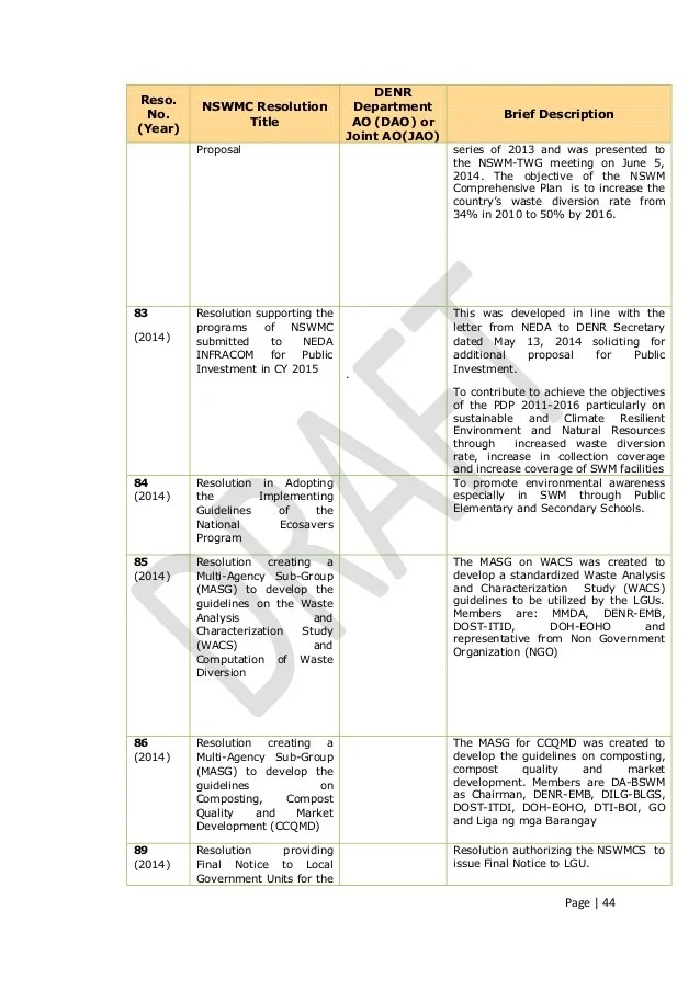 National Solid Waste Management Status Report 2008 2015