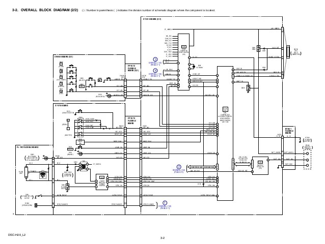 sony e4 schematic diagram