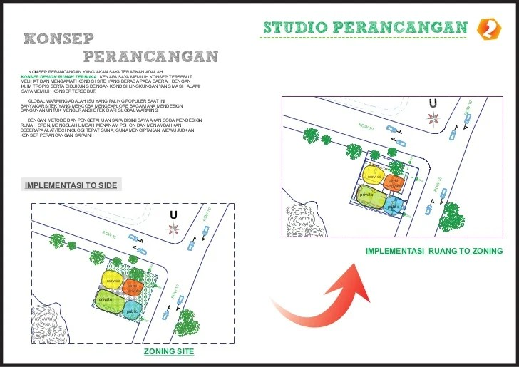 studio perancangan 2