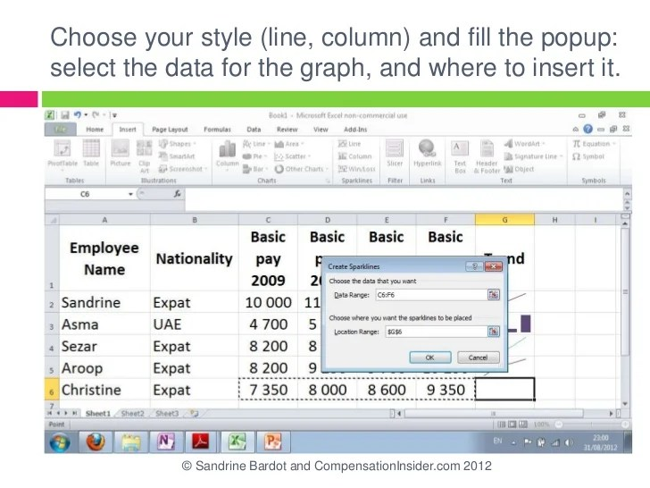 Sandrine bardot and compensationinsider also sparklines for inserting charts in single cells excel rh slideshare