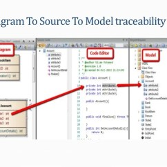 Tool To Generate Class Diagram From Java Code Edelbrock 4 Barrel Carburetor Sparx Systems Enterprise Architect For Software Engineering