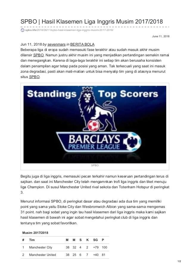 Klasemen Australia Victorian Premier League : klasemen, australia, victorian, premier, league, Programming