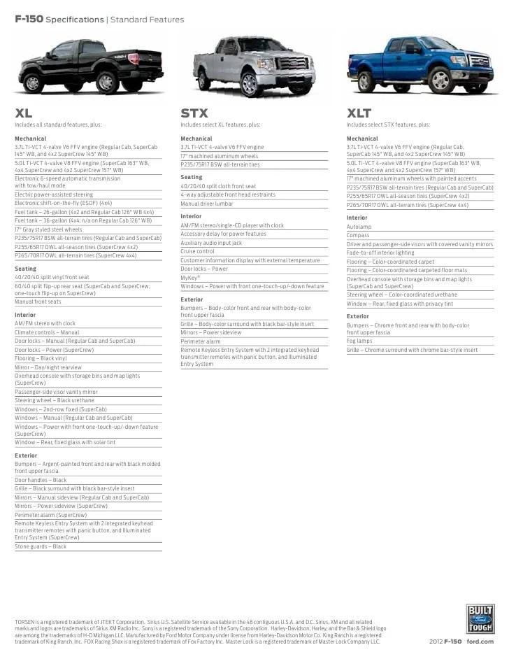 2016 Ford F 150 Supercrew Dimensions : supercrew, dimensions, Supercrew, Specs