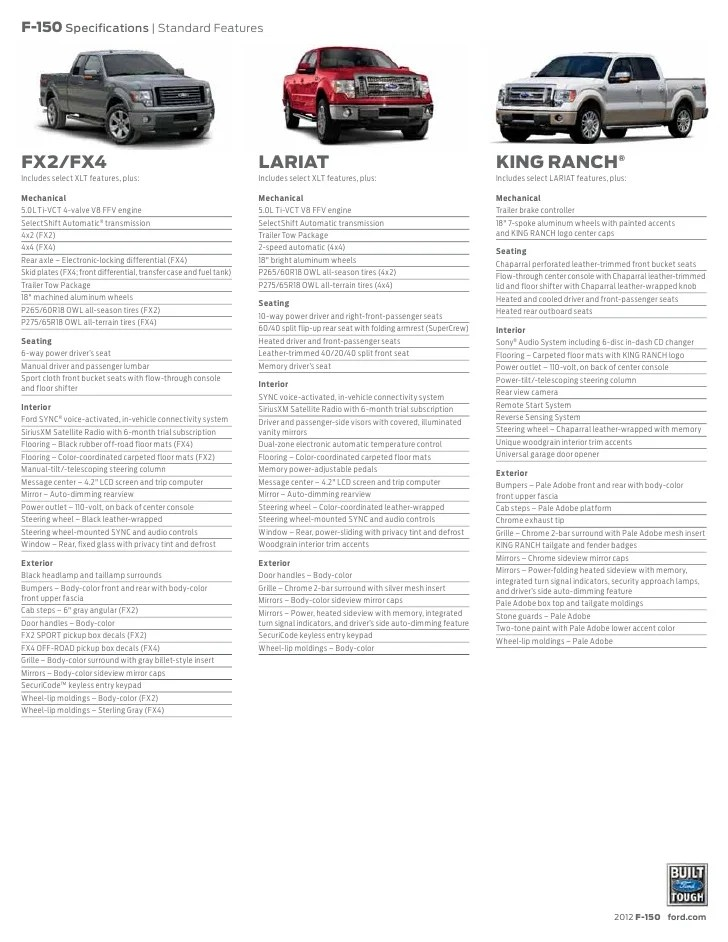 2016 Ford F 150 Supercrew Dimensions : supercrew, dimensions, Dimensions