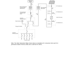 Solar Pv Generation Meter Wiring Diagram Honeywell Aquastat L6006a Guidelines For Grid-connected Small Scale (rooftop) Systems