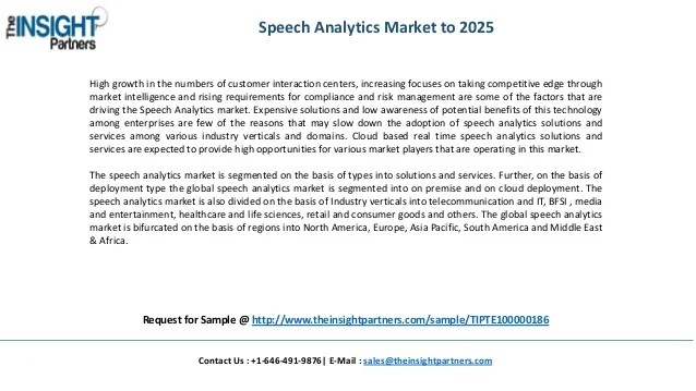 Global Speech Analytics Market Research Reports & Industry Analysis 2