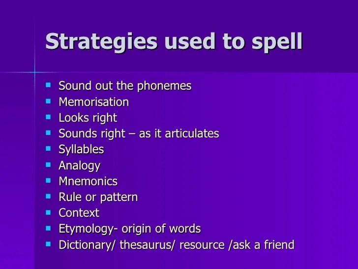 Spelling Workshop Powerpoint