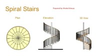 Spiral Staircase Standards