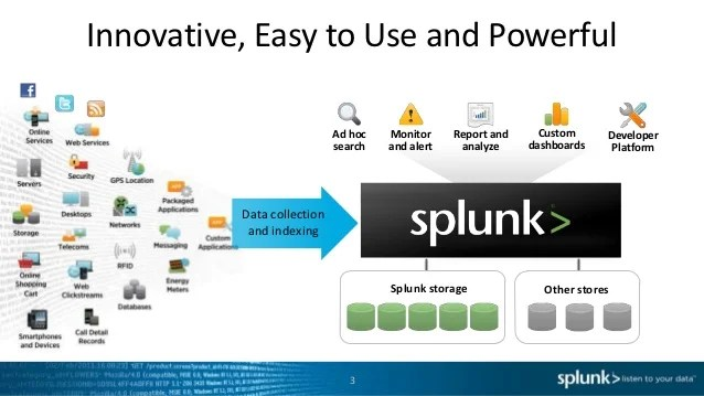 Splunk 5 Overview Analyst v10
