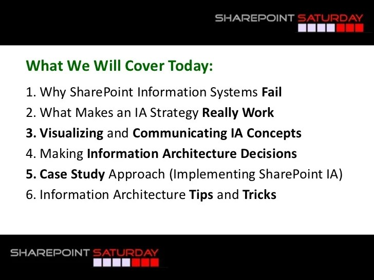 SharePoint Information Architecture  Usability