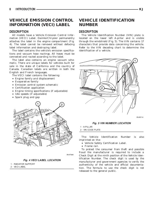 Jeep Vin Decoder Chart : decoder, chart, Jeep:, Number