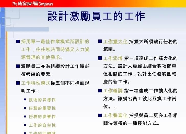 人力規劃 工作分析 工作設計(按此下載)