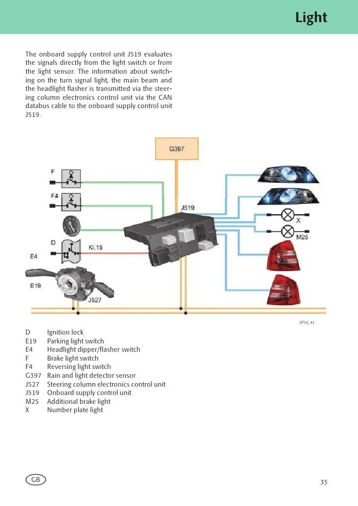 Audi Control Module J519