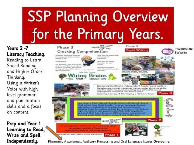 SSP Primary Classroom Planning