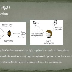Stage Directions Diagram Person Typical Ansul System Wiring Lighting Direction Does