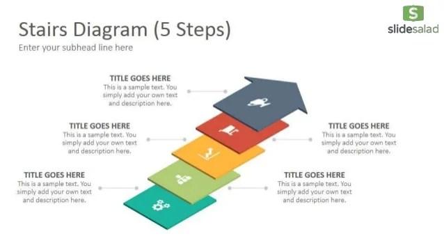Stairs Diagrams Google Slides Presentation Template