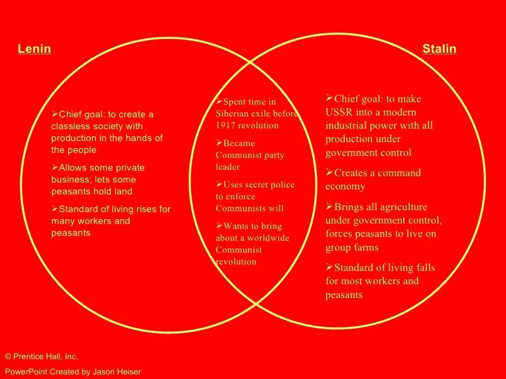 socialism and capitalism venn diagram 1997 ford explorer jbl radio wiring czeshop images vs source image slidesharecdn com report