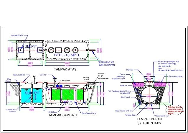 email flow diagram alpha 1 gen 2 parts standard installation drawing stp bio seven (bfhc series)