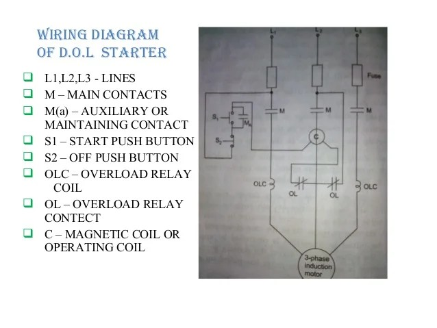 Motor Starter Wiring Diagram Furthermore Mag Ic Motor Starter Diagram