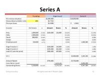 Startup compensation cap tables dilution warrants