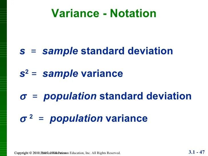 Sample Variance Symbol