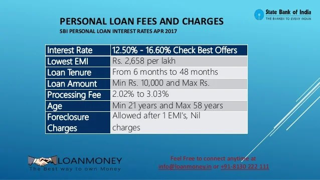 Bank Lowest Personal Loan Interest Rate