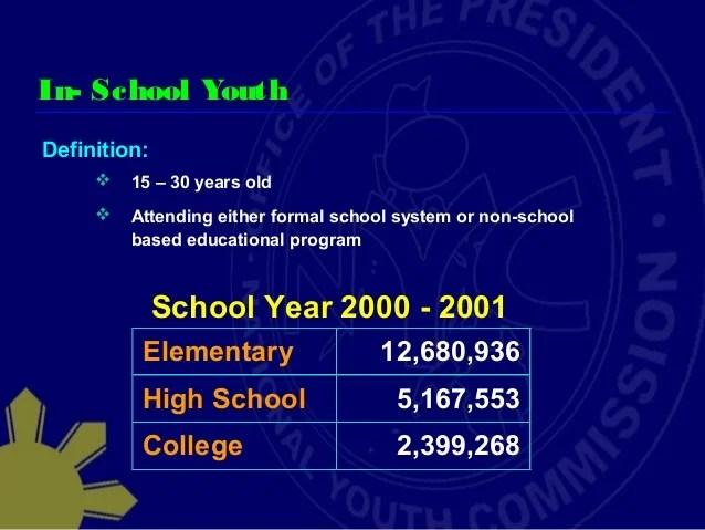 Landmark Self Improvement Program