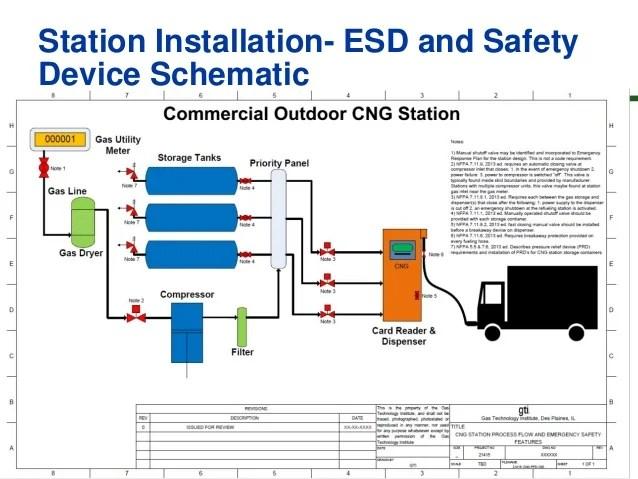 compressor station wiring diagrams rh homesecurity press Craftsman Air Compressor Wiring Diagram Air Compressor Starter Wiring Diagram