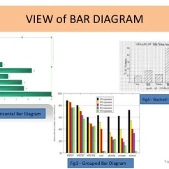What Is A Bar Diagram Labelled Of Plant And Animal Cell Chart In Statistics Presentation Page 9 10