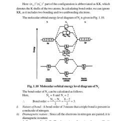 Molecular Orbital Diagram For He2 2004 Chrysler Pacifica Fuse Box Std12 Chem-em-1