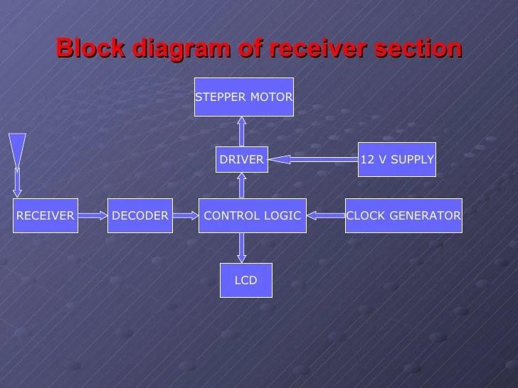 Cb 27mhz Transmitter Circuit