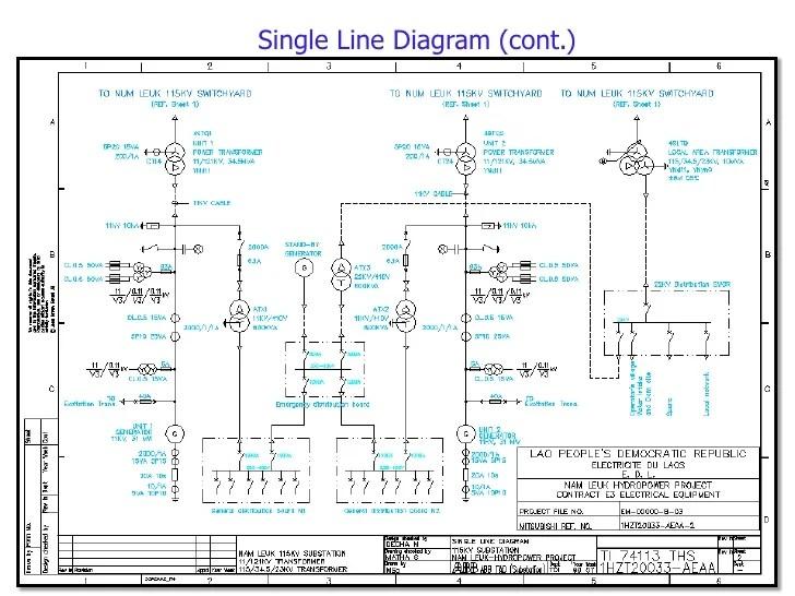 Single Line Diagram Software Free Periodic & Diagrams Science