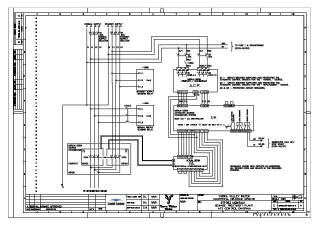 stp plant diagram